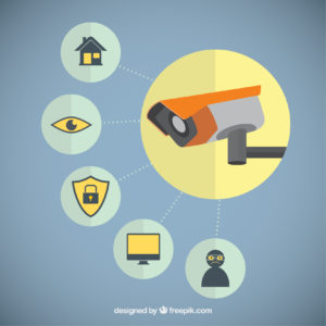 security camera options