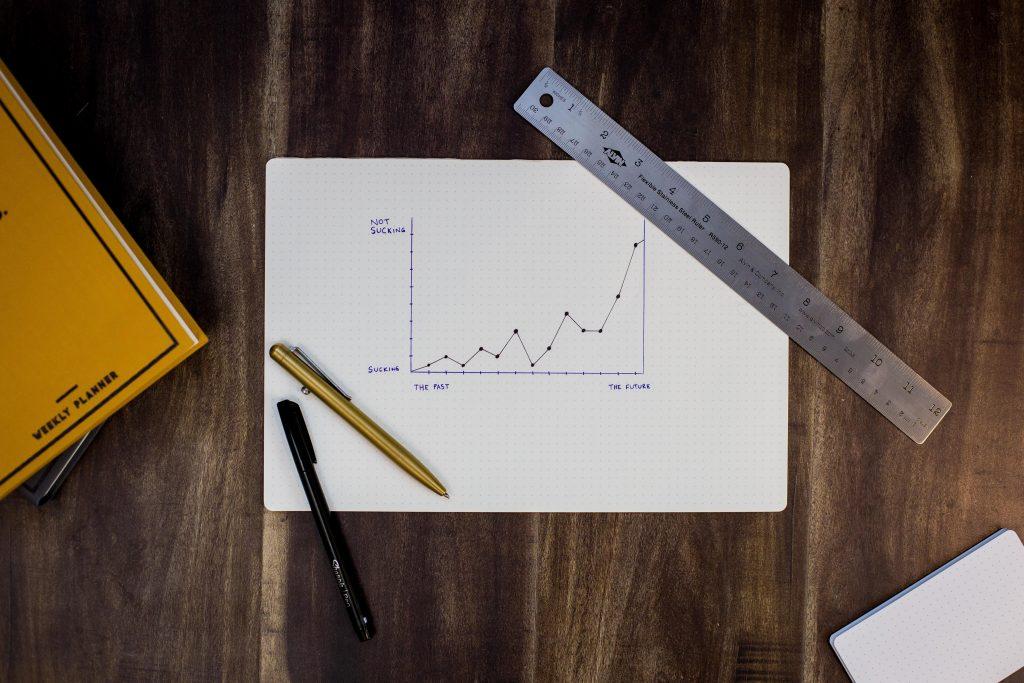 A graph showing rising profits